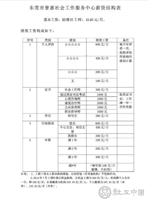 QQ截图20140402094558