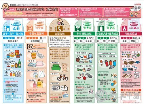 打印 垃圾焚烧前 中国社会工作联合会官方网站 社工中国网