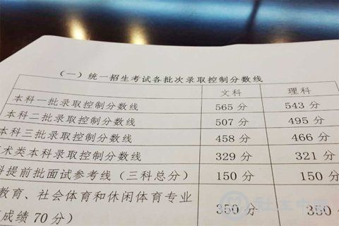 2014年北京高考理综满分是多少分-全国高考理