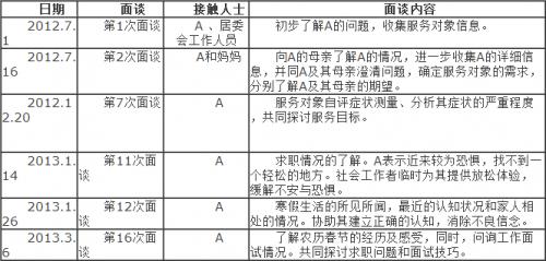 QQ截图20140919104821