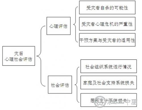 QQ截图20141209111011