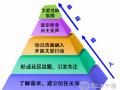 家庭综合服务中心介入社会热点问题的方法探析