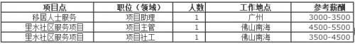 QQ截图20151118154715