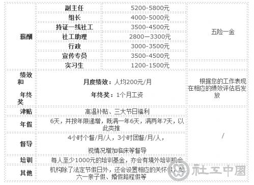 QQ截图20171222101821