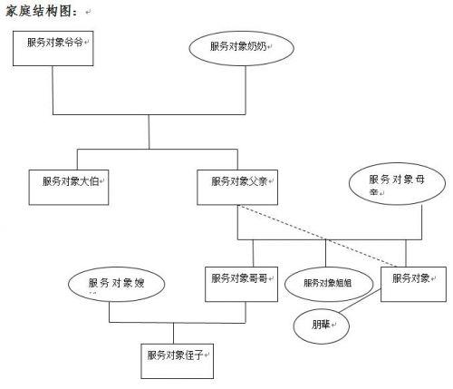 青春无问西东 少年自成芳华:考察帮教对象案例研究