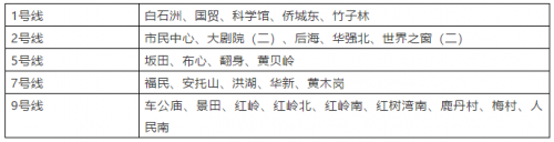 深圳社工地铁广告来袭,28个站点等你打卡