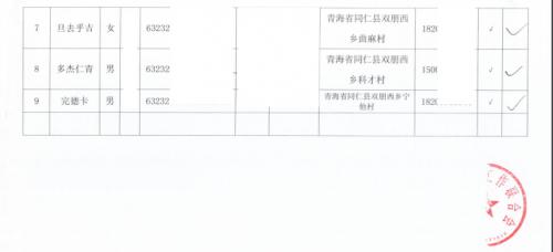 同仁22_副本