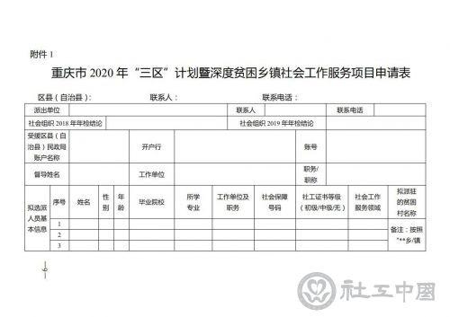 """重庆市2020年""""三区""""社会工作专业人才支持计划实施方案"""