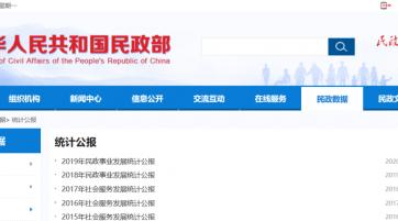 民政部发布2019年民政事业发展统计公报